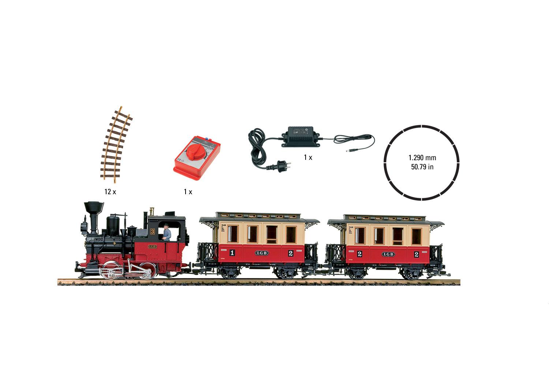 Passenger Train Starter Set